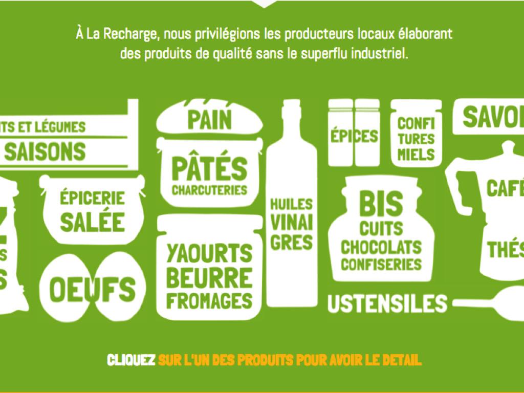 Epiceries sans emballage - Epicerie La Recharge à Bordeaux